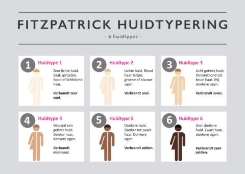 infographic huidfonds